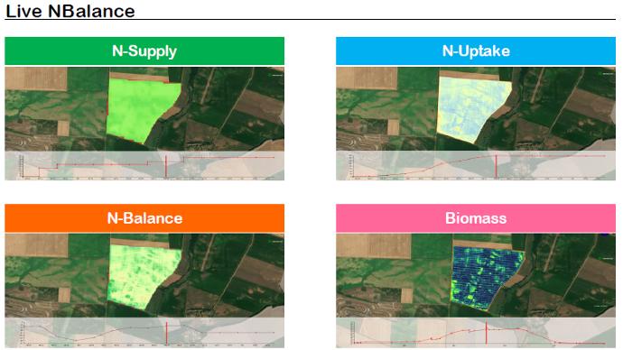 Le tableau de bord dynamique informe l'agriculteur de la quantité d'azote épandue, absorbée, de la biomasse de la végétation et de la quantité restant disponible pour la culture. (©Airbus Defence and Space)