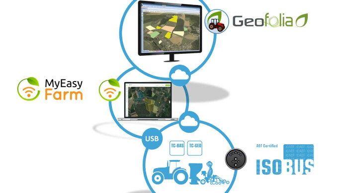 MyEasyFarm pour relier les machines IsoBUS peuvent transmettre automatiquement les données et informations entre «tracteur et bureau» (©Promize)