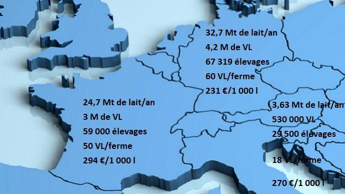Principaux chiffres concernant la production laitière en France, Allemagne et Autriche. (©nelsonaishikawa, Fotolia // Création TNC)