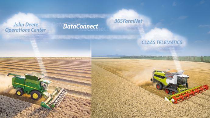 DataConnect regroupe les données des machines sur une seule interface via le principe Cloud to Cloud. (©DataConnect)