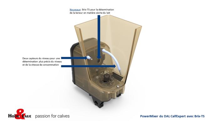 Le capteur électronique Brix-TS permet de connaître en temps réel la composition du lait (©Holm&Laue)